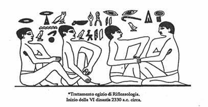 Riflessologia plantare immagine storica degli egizi